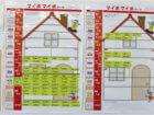 ペッピーキッズクラブ 静岡安東教室